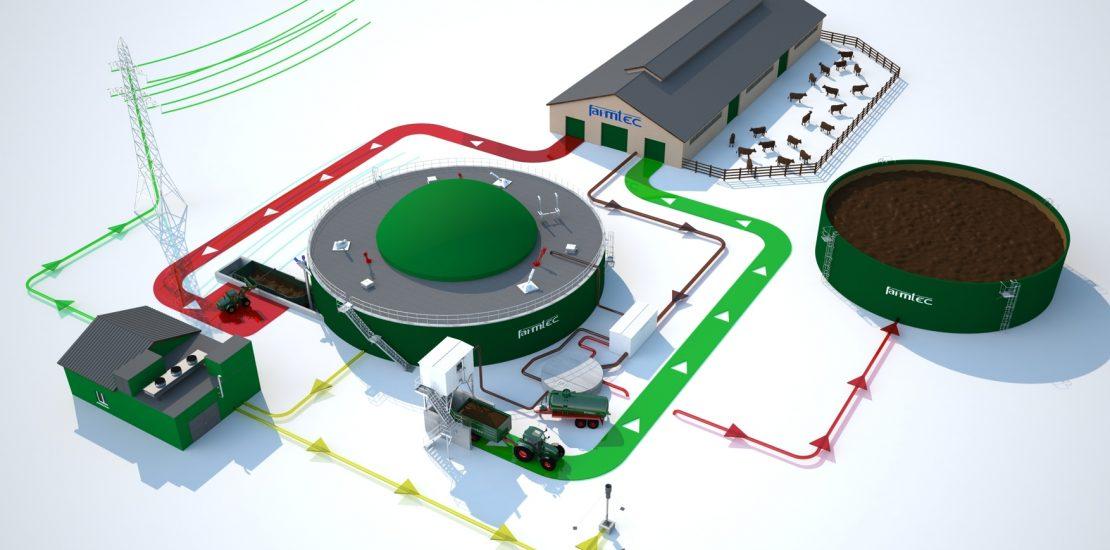 Biogas Plant Design In India Meghna Solutions Pvt Ltd
